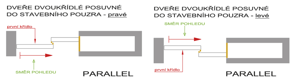 orientace_pouzdra_parallel